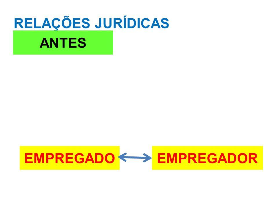 RELAÇÕES JURÍDICAS EMPREGADOEMPREGADOR ANTES