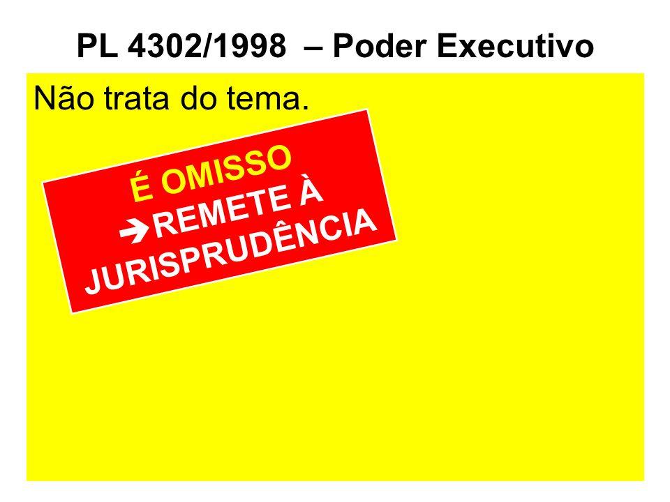PL 4302/1998 – Poder Executivo Não trata do tema. É OMISSO REMETE À JURISPRUDÊNCIA