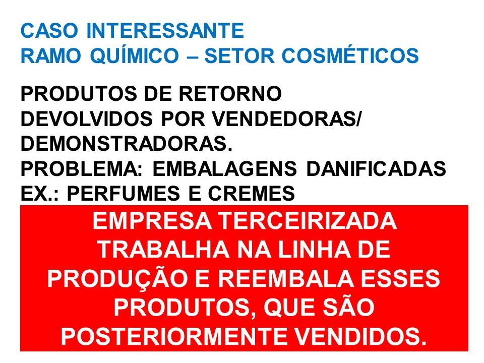 CASO INTERESSANTE RAMO QUÍMICO – SETOR COSMÉTICOS PRODUTOS DE RETORNO DEVOLVIDOS POR VENDEDORAS/ DEMONSTRADORAS. PROBLEMA: EMBALAGENS DANIFICADAS EX.: