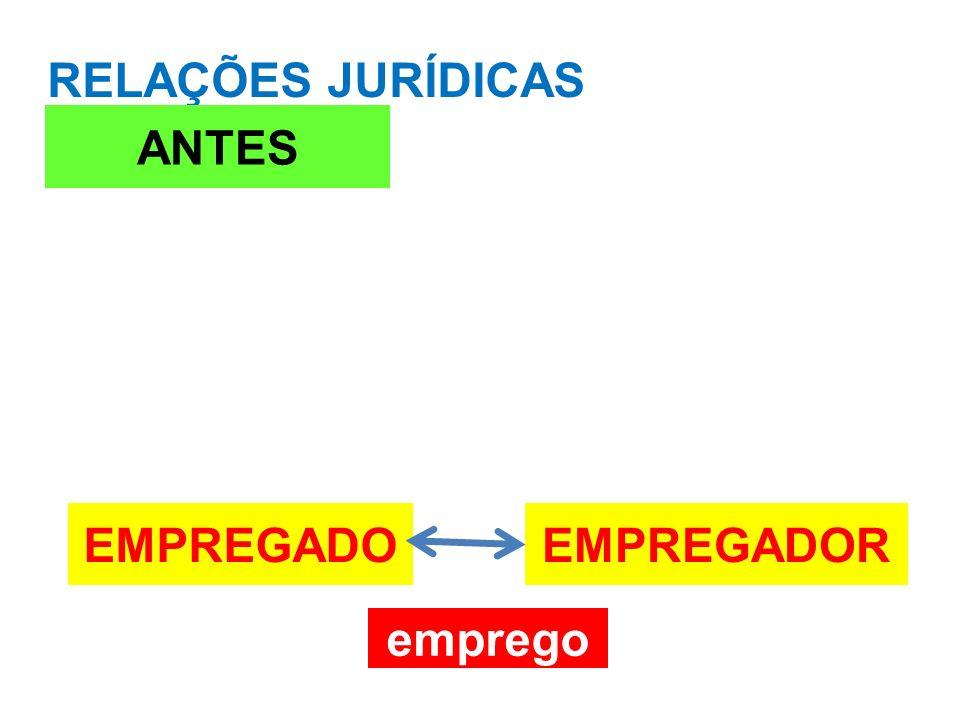 RELAÇÕES JURÍDICAS EMPREGADOEMPREGADOR emprego ANTES
