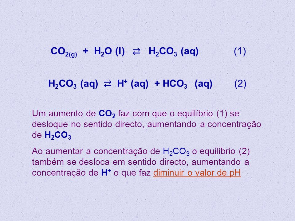 CO 2(g) + H 2 O (l) H 2 CO 3 (aq) (1) H 2 CO 3 (aq) H + (aq) + HCO 3 (aq) (2) Um aumento de CO 2 faz com que o equilíbrio (1) se desloque no sentido d