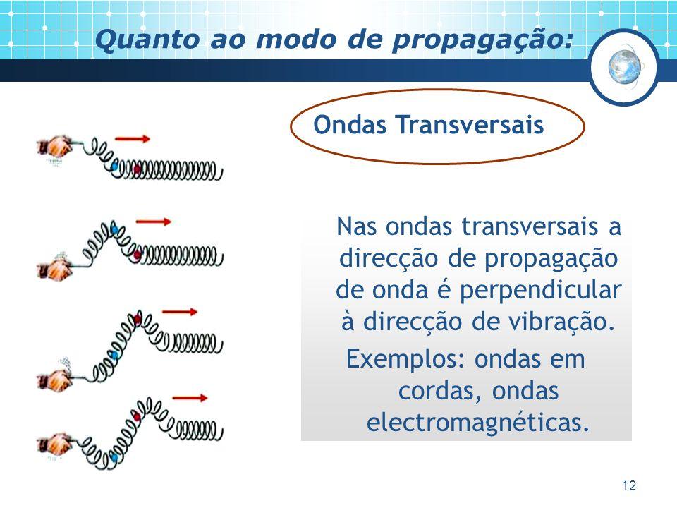 12 Quanto ao modo de propagação: Nas ondas transversais a direcção de propagação de onda é perpendicular à direcção de vibração. Exemplos: ondas em co
