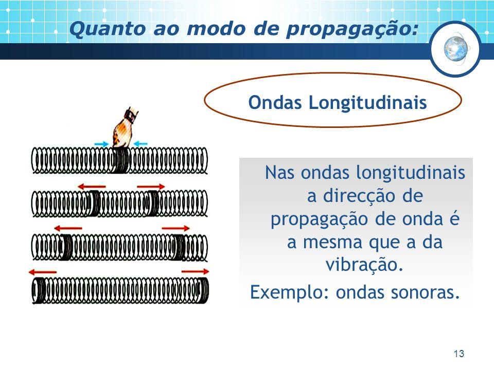 13 Quanto ao modo de propagação: Nas ondas longitudinais a direcção de propagação de onda é a mesma que a da vibração. Exemplo: ondas sonoras. Ondas L