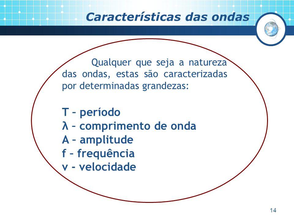 14 Características das ondas Qualquer que seja a natureza das ondas, estas são caracterizadas por determinadas grandezas: T – período λ – comprimento