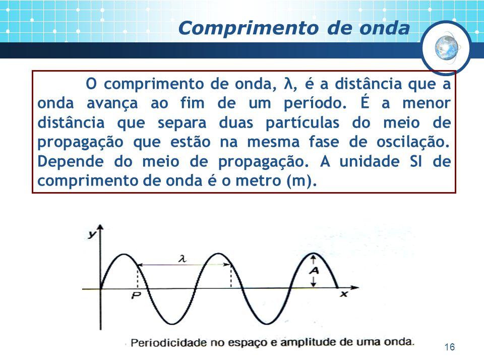 16 Comprimento de onda O comprimento de onda, λ, é a distância que a onda avança ao fim de um período. É a menor distância que separa duas partículas