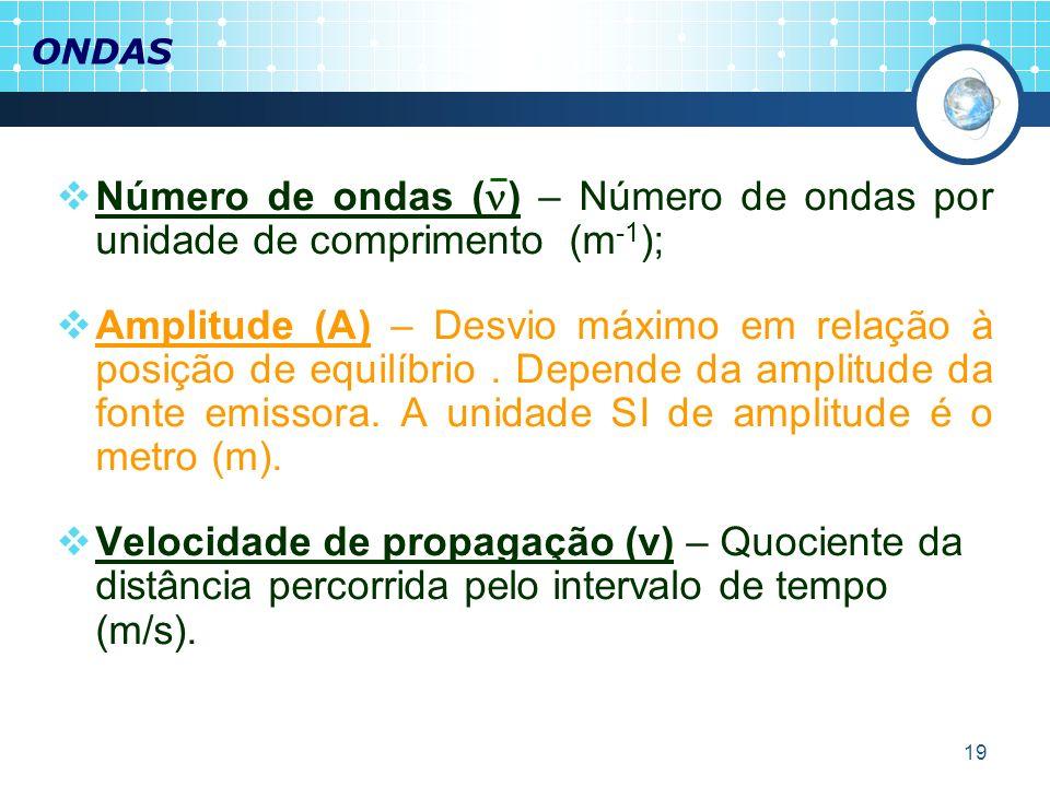 19 Número de ondas ( ) – Número de ondas por unidade de comprimento (m -1 ); Amplitude (A) – Desvio máximo em relação à posição de equilíbrio. Depende