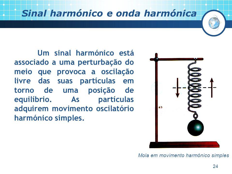 24 Sinal harmónico e onda harmónica Um sinal harmónico está associado a uma perturbação do meio que provoca a oscilação livre das suas partículas em t