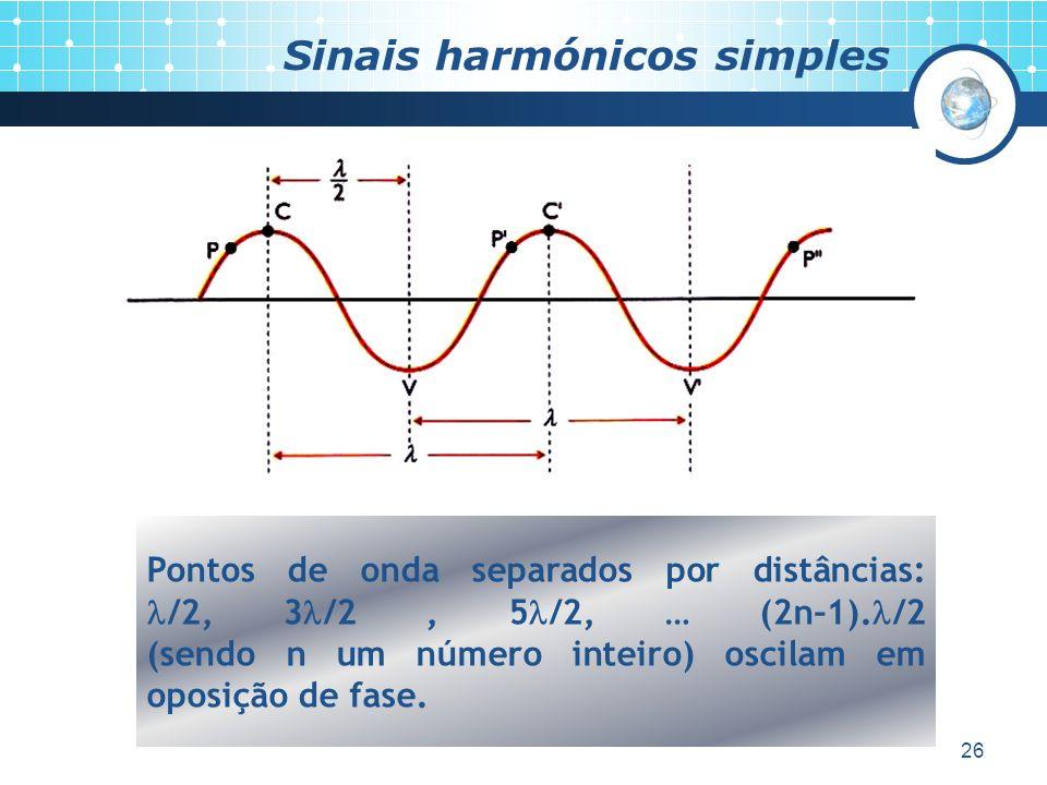 26 Sinais harmónicos simples Pontos de onda separados por distâncias: /2, 3 /2, 5 /2, … (2n–1). /2 (sendo n um número inteiro) oscilam em oposição de