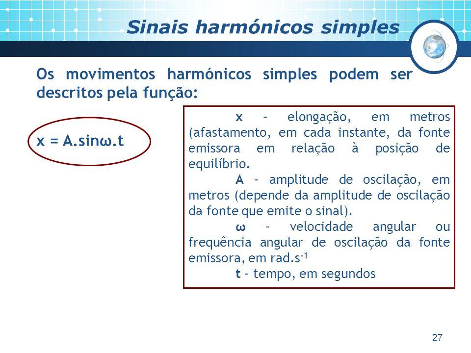 27 Sinais harmónicos simples Os movimentos harmónicos simples podem ser descritos pela função: x = A.sinω.t x – elongação, em metros (afastamento, em