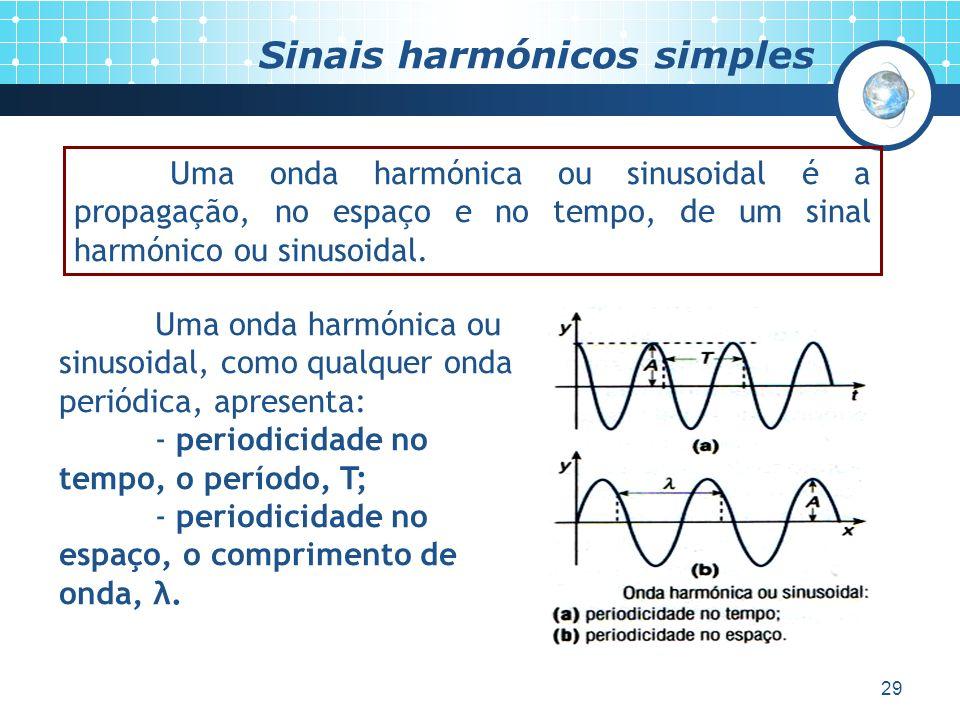 29 Sinais harmónicos simples Uma onda harmónica ou sinusoidal é a propagação, no espaço e no tempo, de um sinal harmónico ou sinusoidal. Uma onda harm