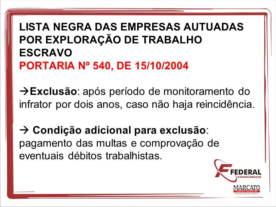 LISTA NEGRA DAS EMPRESAS AUTUADAS POR EXPLORAÇÃO DE TRABALHO ESCRAVO PORTARIA Nº 540, DE 15/10/2004 Exclusão: após período de monitoramento do infrato