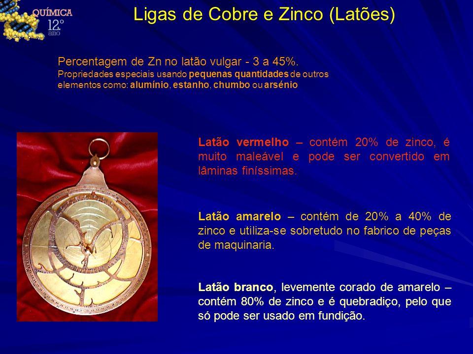 Ligas de Cobre e Zinco (Latões) Latão vermelho – contém 20% de zinco, é muito maleável e pode ser convertido em lâminas finíssimas. Latão amarelo – co