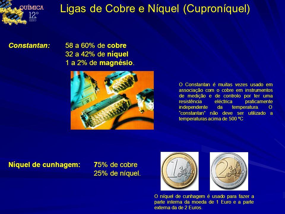 Ligas de Cobre e Níquel (Cuproníquel) Constantan: 58 a 60% de cobre 32 a 42% de níquel 1 a 2% de magnésio. Níquel de cunhagem:75% de cobre 25% de níqu