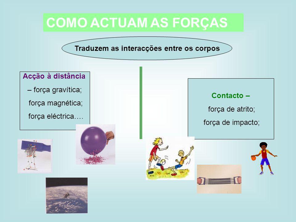 COMO ACTUAM AS FORÇAS Acção à distância – força gravítica; força magnética; força eléctrica…. Traduzem as interacções entre os corpos Contacto – força