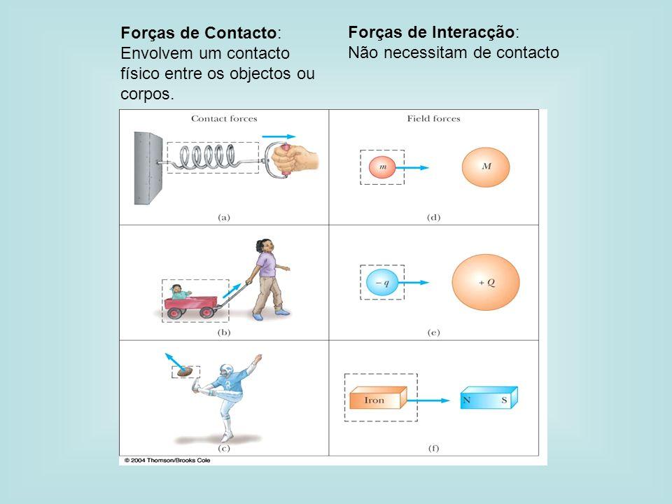 Forças de Contacto: Envolvem um contacto físico entre os objectos ou corpos. Forças de Interacção: Não necessitam de contacto