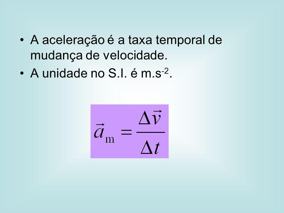 A aceleração é a taxa temporal de mudança de velocidade. A unidade no S.I. é m.s -2.