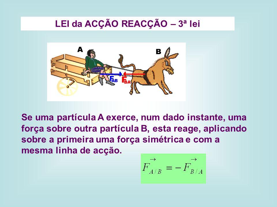 LEI da ACÇÃO REACÇÃO – 3ª lei Se uma partícula A exerce, num dado instante, uma força sobre outra partícula B, esta reage, aplicando sobre a primeira