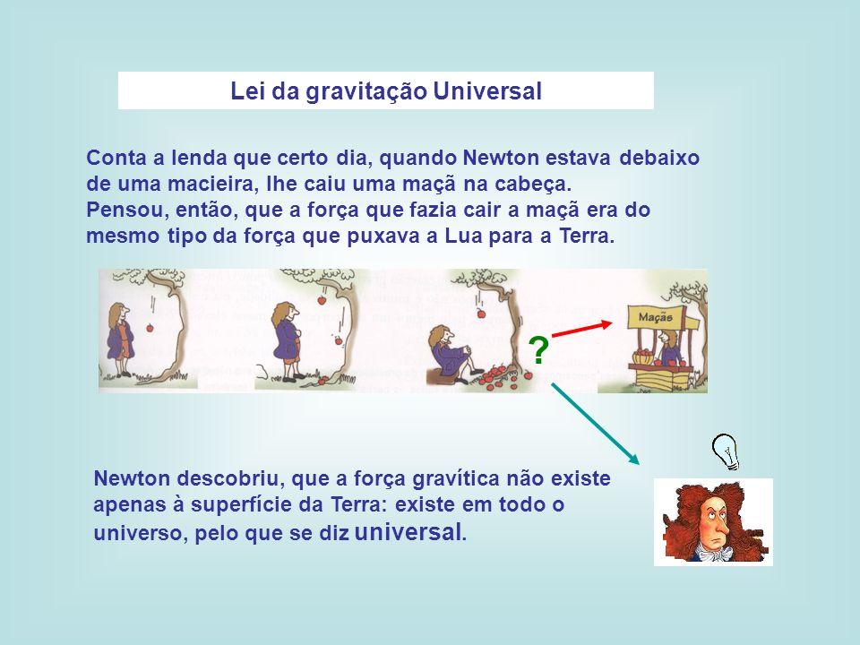 Lei da gravitação Universal Newton descobriu, que a força gravítica não existe apenas à superfície da Terra: existe em todo o universo, pelo que se di