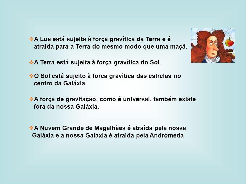Newton propõe expressão matemática que traduz a força gravitacional Em que: Fg - é a força gravitacional (N) G – Constante de gravitação universal G = 6,67 x 10 -11 Nxm 2 xkg -2 m 1 e m 2 – massas (kg) d – distância entre os corpos (m)