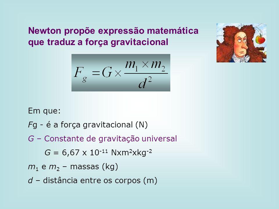 Newton propõe expressão matemática que traduz a força gravitacional Em que: Fg - é a força gravitacional (N) G – Constante de gravitação universal G =