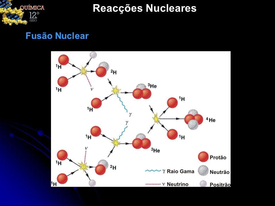 Reacções Nucleares Fusão Nuclear