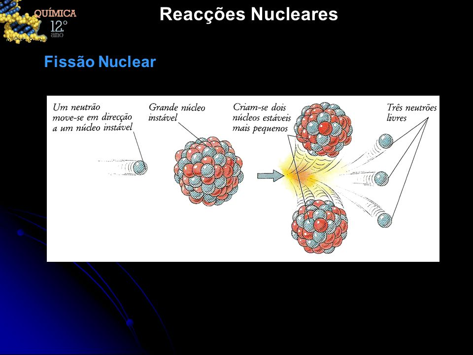 Reacções Nucleares Fissão Nuclear
