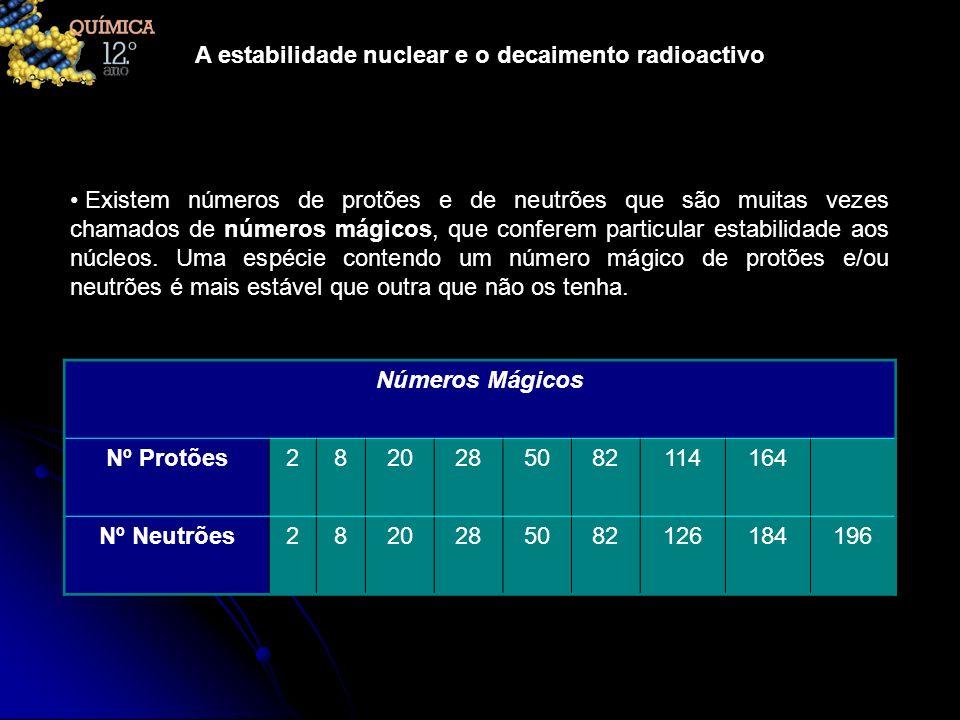 A estabilidade nuclear e o decaimento radioactivo Números Mágicos Nº Protões2820285082114164 Nº Neutrões2820285082126184196 Existem números de protões