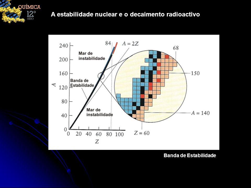 Decaimento Radioactivo A radioactividade surge da libertação de partículas por parte de um isótopo fora da banda de estabilidade e que ao converter-se num outro isótopo se aproxima da banda de estabilidade.