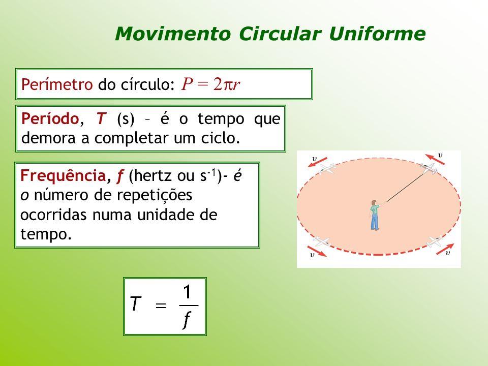 Perímetro do círculo: P = 2 r Período, T (s) – é o tempo que demora a completar um ciclo. Frequência, f (hertz ou s -1 )- é o número de repetições oco