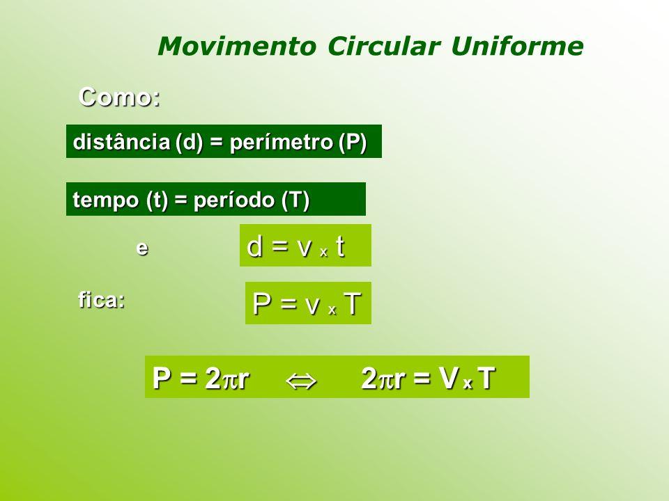 distância (d) = perímetro (P) Como: tempo (t) = período (T) d = v x t e fica: P = v x T P = 2 r 2 r = V x T Movimento Circular Uniforme