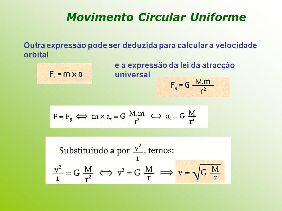Outra expressão pode ser deduzida para calcular a velocidade orbital e a expressão da lei da atracção universal