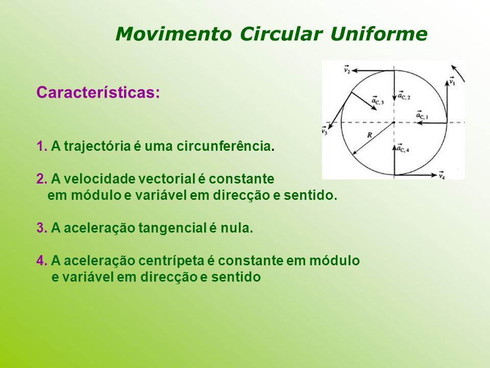 Características: 1. A trajectória é uma circunferência. 2. A velocidade vectorial é constante em módulo e variável em direcção e sentido. 3. A acelera