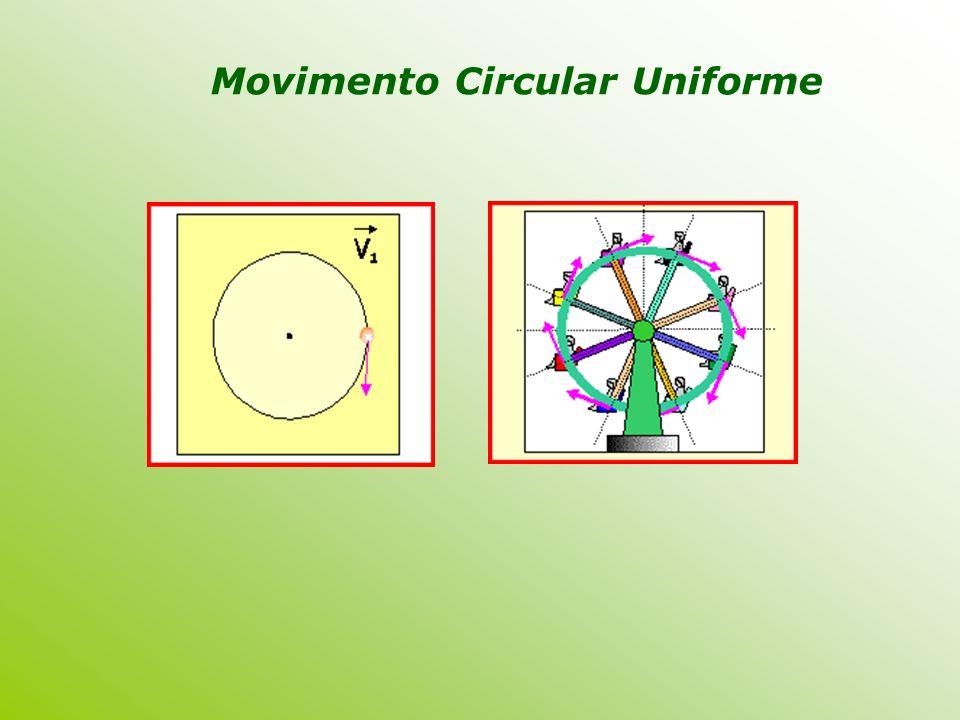 A direcção do vector velocidade linear varia constantemente, à medida que descreve a trajectória, existe aceleração.