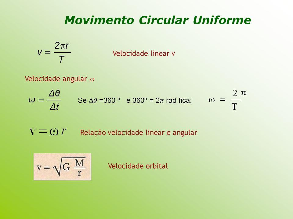 Relação velocidade linear e angular Velocidade angular Se =360 º e 360º = 2 rad fica: Movimento Circular Uniforme Velocidade orbital Velocidade linear