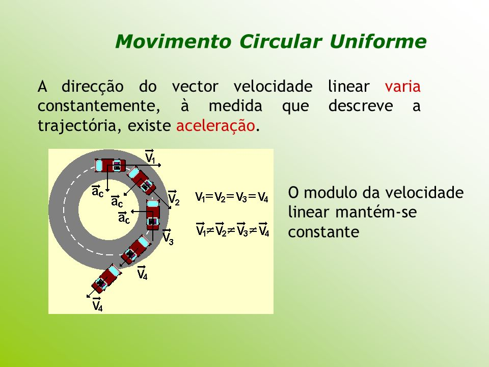 A direcção do vector velocidade linear varia constantemente, à medida que descreve a trajectória, existe aceleração. Movimento Circular Uniforme O mod