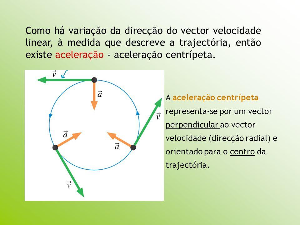 A aceleração centrípeta representa-se por um vector perpendicular ao vector velocidade (direcção radial) e orientado para o centro da trajectória. Com