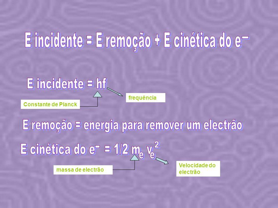 E incidente = E remoção + E cinética do e – E incidente < E remoção não há remoção de e – E incidente = E remoção E incidente > E remoção há remoção de e – sem E C há remoção de e – com E C