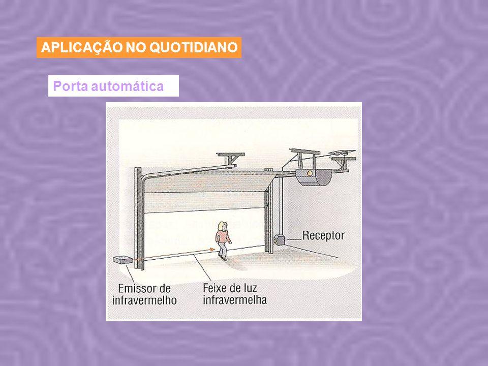 Usa-se em laboratórios para a contagem de bactérias: A absorção da radiação causa uma diminuição de fotões recebidos pela célula fotoeléctrica e uma interrupção da corrente Contador de bactérias