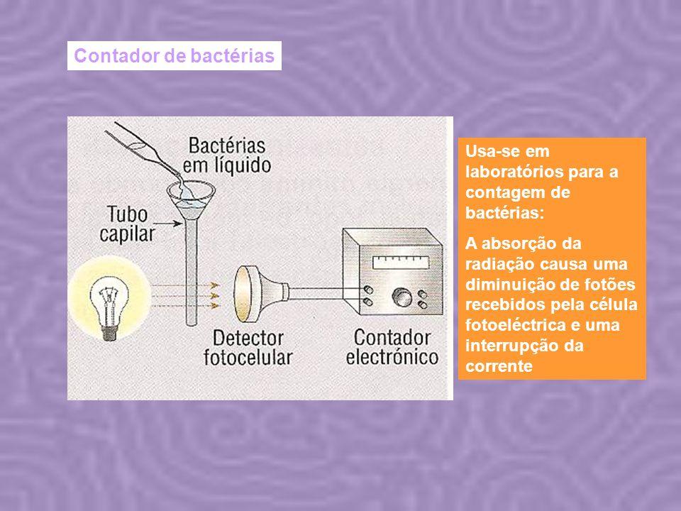 Usa-se em laboratórios para a contagem de bactérias: A absorção da radiação causa uma diminuição de fotões recebidos pela célula fotoeléctrica e uma i