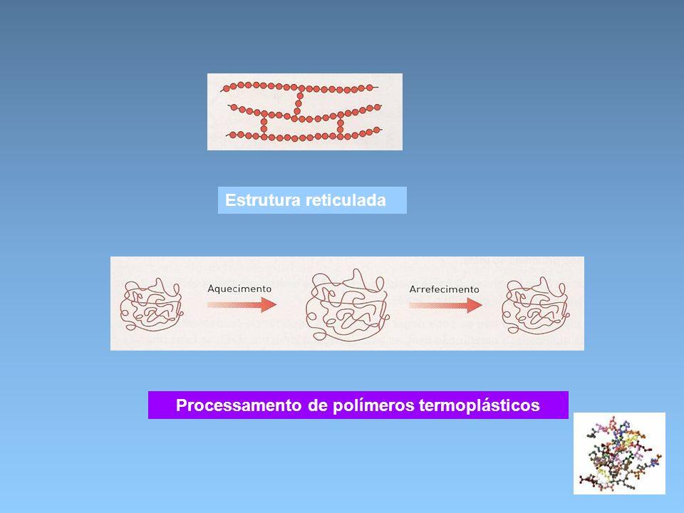 Processamento de polímeros termoplásticos Estrutura reticulada