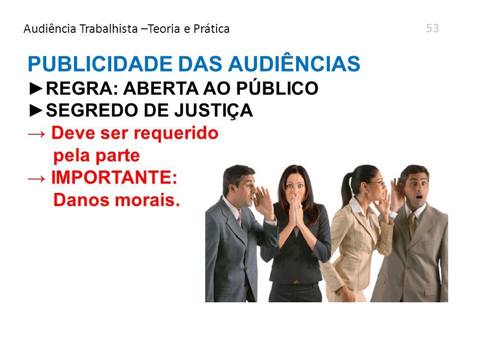 Audiência Trabalhista –Teoria e Prática PUBLICIDADE DAS AUDIÊNCIAS REGRA: ABERTA AO PÚBLICO SEGREDO DE JUSTIÇA Deve ser requerido pela parte IMPORTANT