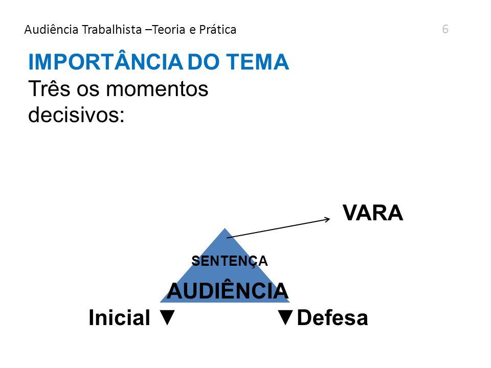 Audiência Trabalhista –Teoria e Prática SUGESTÕES PARA SOLUÇÃO Presunção de qualificação profissional.