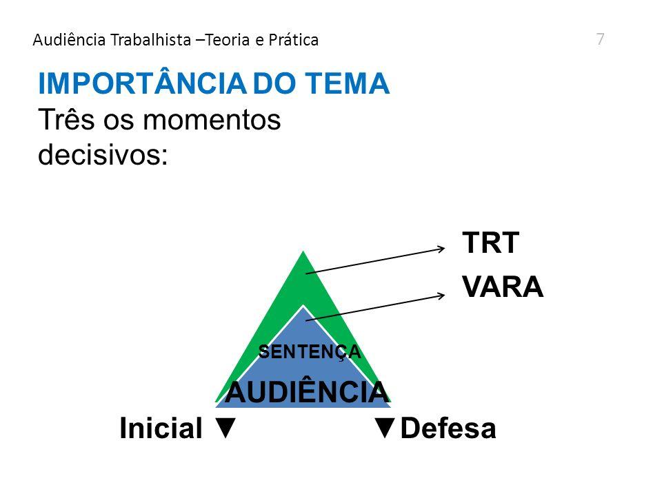 Audiência Trabalhista –Teoria e Prática 7 IMPORTÂNCIA DO TEMA Três os momentos decisivos: TST TRT VARA SENTENÇA AUDIÊNCIA Inicial Defesa