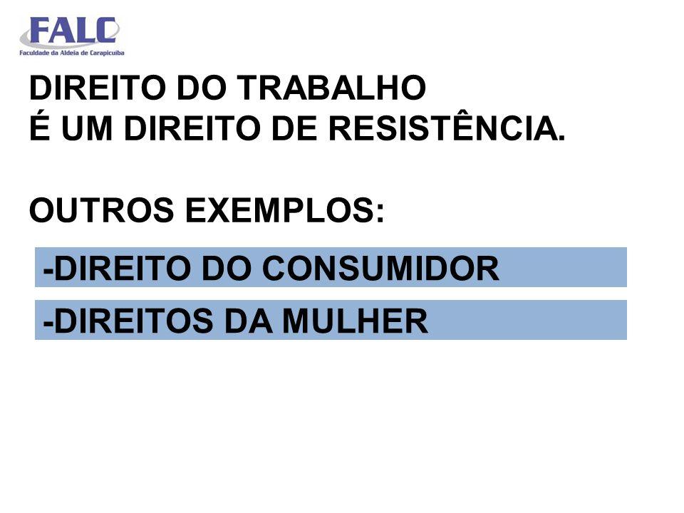 DIREITO DO TRABALHO É UM DIREITO DE RESISTÊNCIA. OUTROS EXEMPLOS: -DIREITO DO CONSUMIDOR -DIREITOS DA MULHER