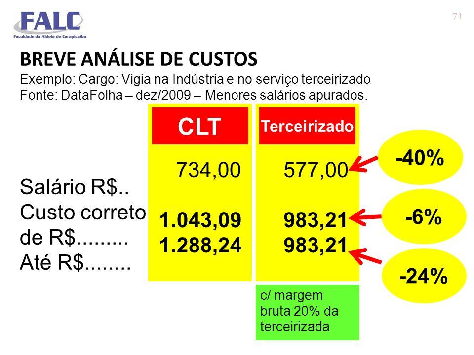 BREVE ANÁLISE DE CUSTOS Exemplo: Cargo: Vigia na Indústria e no serviço terceirizado Fonte: DataFolha – dez/2009 – Menores salários apurados. Salário