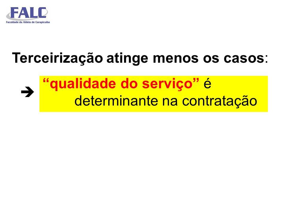 Terceirização atinge menos os casos: qualidade do serviço é determinante na contratação