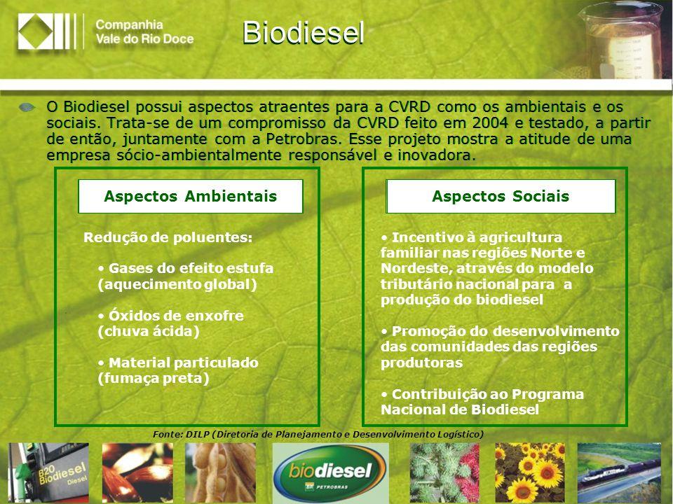 Fonte: DILP e DISU (Diretoria de Suprimentos da CVRD) Biodiesel B20 – Início do fornecimento em maio/07 Até dezembro de 2007, a CVRD se transformará em uma das maiores consumidoras de Biodiesel B20 do mundo e a maior do Brasil; A CVRD será a primeira empresa do Brasil a utilizar a mistura em ferrovias; O B20 é um produto ecologicamente melhor que o B2, já utilizado na CVRD desde janeiro/2007, porque possui uma parcela 10 vezes maior de óleo de origem vegetal que o B2; O B20, composto de 20% de biodiesel e 80% de diesel comum, substituirá o B2 até o fim do ano na EFC (Estrada de Ferro Carajás) e EFVM (Estrada de Ferro Vitória a Minas); No dia 7 de maio último, a CVRD protocolou na ANP (Agência Nacional do Petróleo, Gás Natural e Biocombustíveis) pedido de autorização para uso contínuo do produto em suas ferrovias.
