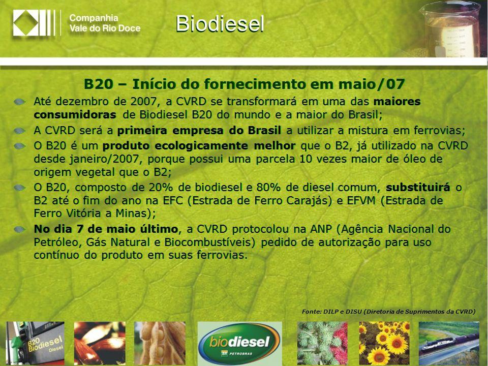 Fonte: DILP e DISU (Diretoria de Suprimentos da CVRD) Biodiesel B20 – Maior contrato da história do Brasil O acordo com a BR Distribuidora prevê fornecimento, no primeiro mês, de 1,7 milhão de litros/mês de B20 para atender a EFVM (Estrada de Ferro Vitória a Minas) e a EFC (Estrada de Ferro Carajás); Até dezembro de 2007, o consumo de B20 será de 33 milhões de litros/mês na EFC e na EFVM.Este volume é o equivalente a 67% do diesel gasto em todas as ferrovias da CVRD mensalmente (EFVM, EFC e FCA – Ferrovia Centro-Atlântica); É o primeiro contrato de B20 do Brasil que será implementado em outras ferrovias (FCA) e caminhões fora-de-estrada (em teste); A previsão é de que a Ferrovia Centro-Atlântica (FCA) deverá receber a mistura a partir de 2008; O B20 está sendo testado pela área de Mineração; Precisamos ter garantia de fornecimento pelo volume.