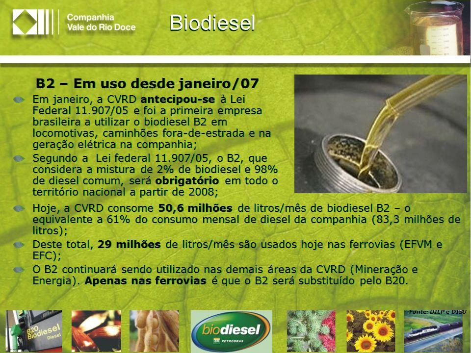 Fonte: DILP e DISU Biodiesel B2 – Em uso desde janeiro/07 Em janeiro, a CVRD antecipou-se à Lei Federal 11.907/05 e foi a primeira empresa brasileira