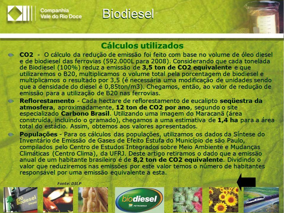 Fonte: DILP Biodiesel Cálculos utilizados CO2 - O cálculo da redução de emissão foi feito com base no volume de óleo diesel e de biodiesel das ferrovi